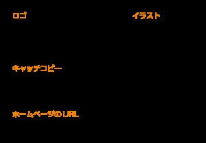 ロゴとフレーム素材 0727
